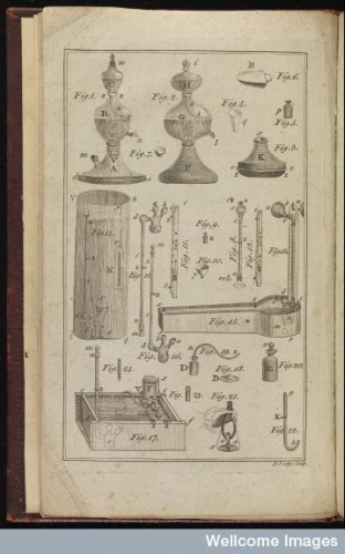 Apparatus for making mineral waters, 1783. Credit: Wellcome Library, London.